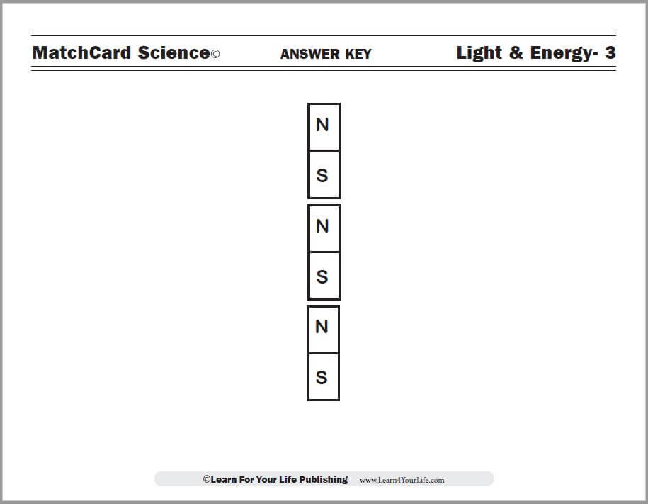 Magnet Worksheet