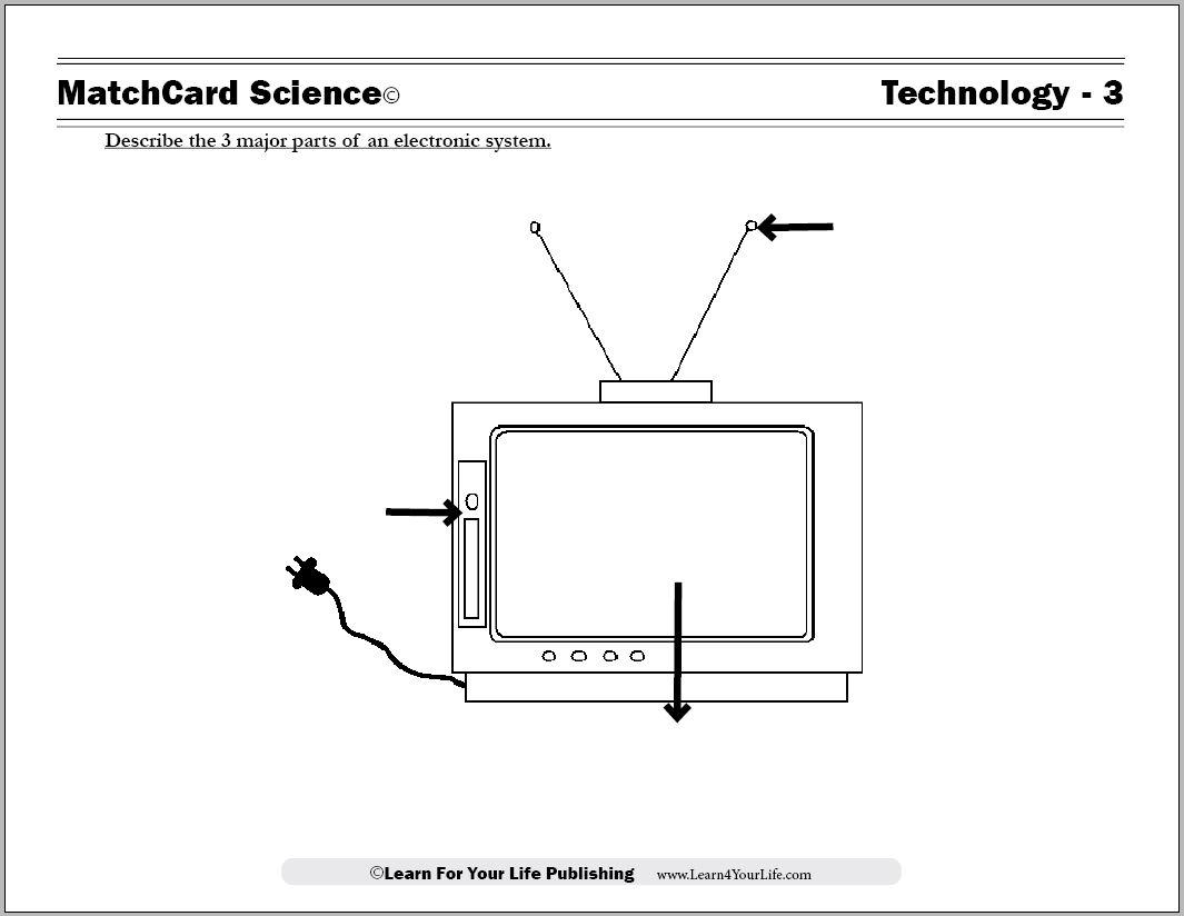 Electronics Worksheet