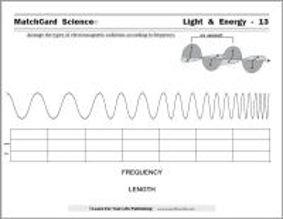 Energy MatchCard