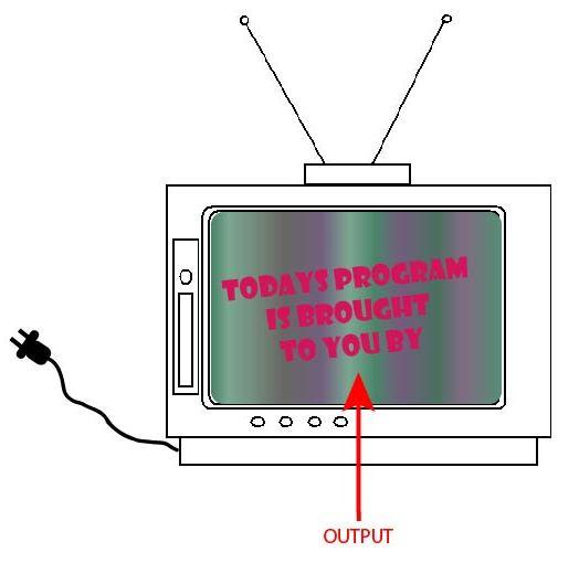 electronic output