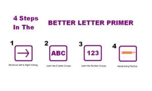 Better Letter Primer 4 step diagram