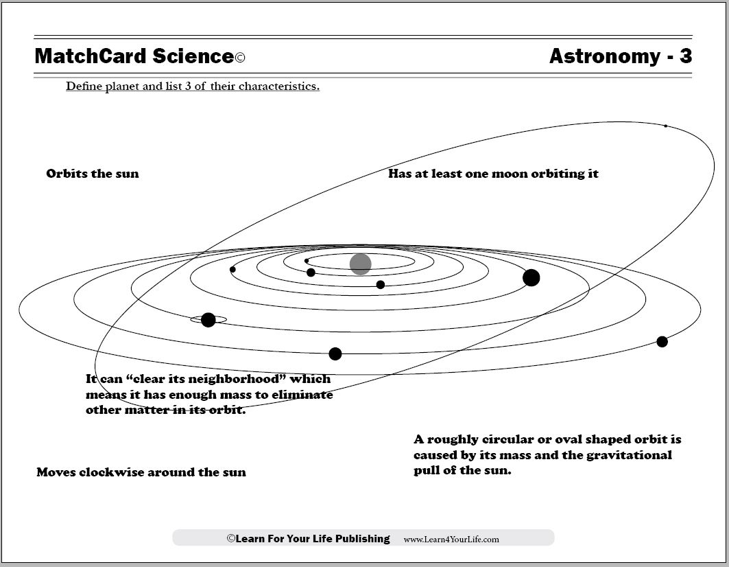Planet Worksheet Worksheet