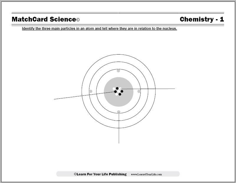 Basic Atom Worksheet