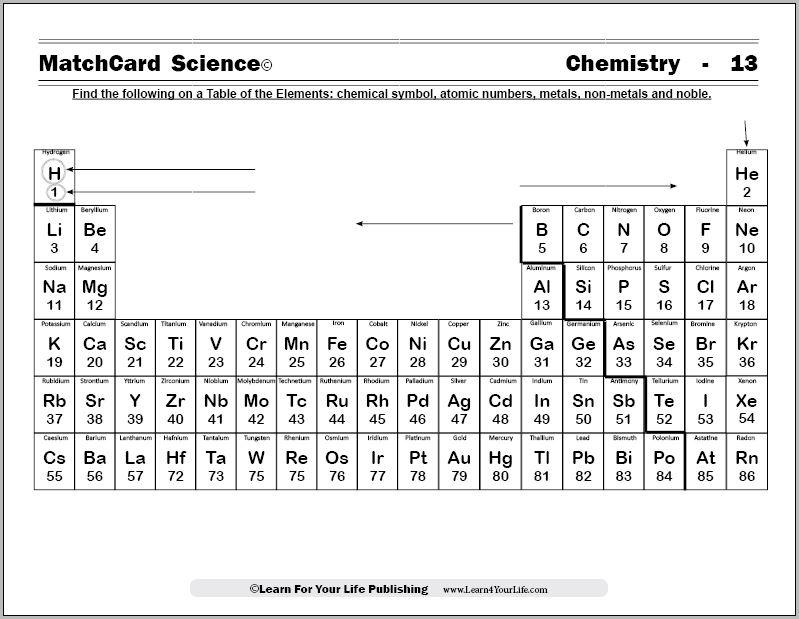 Chemistry MatchCard
