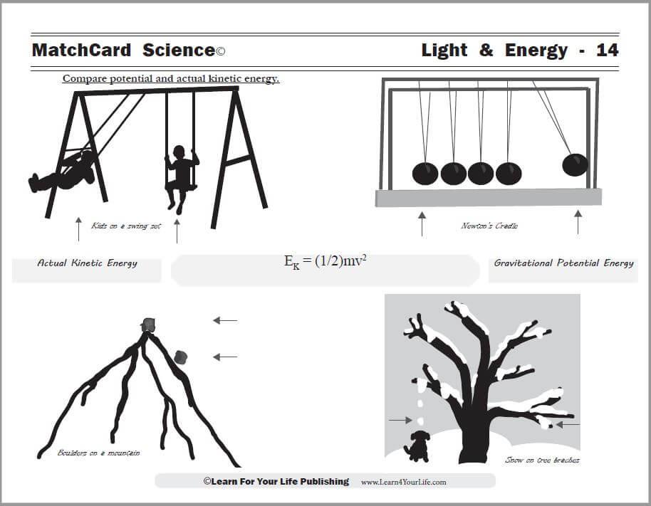 Electromagnetic Waves Worksheet