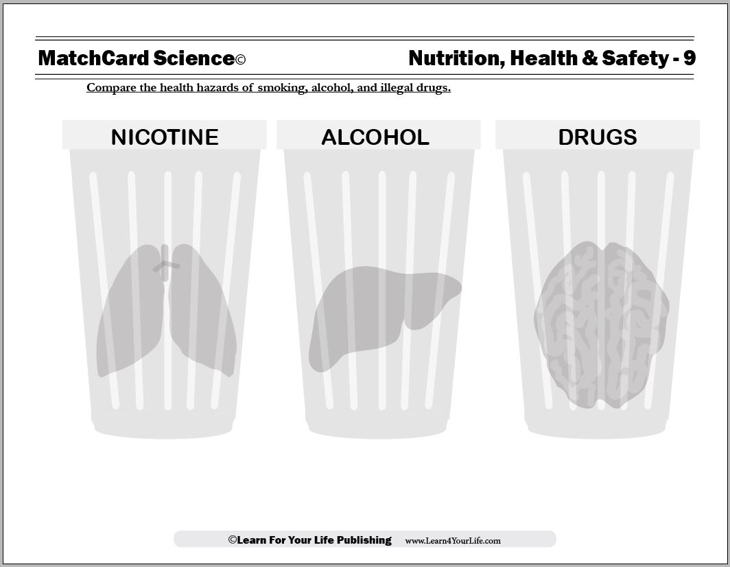 Smoking, alcohol, drugs worksheet