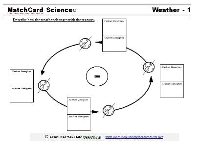 weather and seasons worksheet