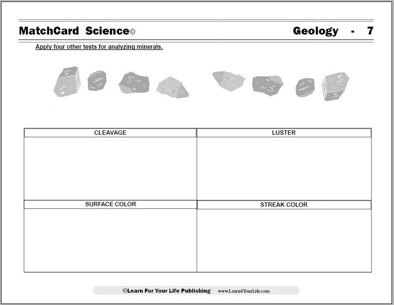 Mineral Identification Worksheet