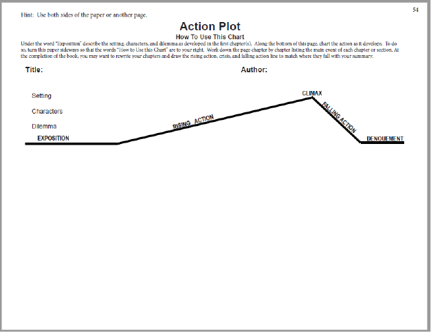 Streams to the River Action Plot
