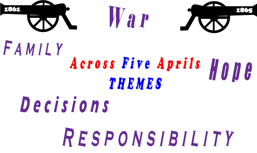 Across Five Aprils Themes