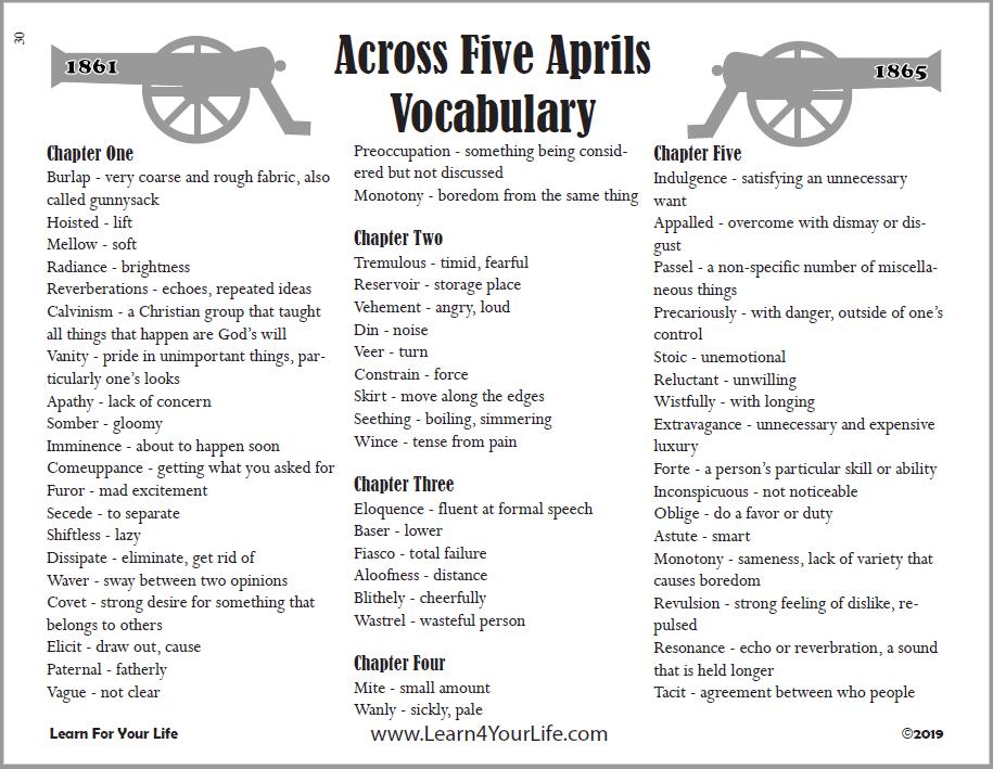 Across Five Aprils Vocabulary List