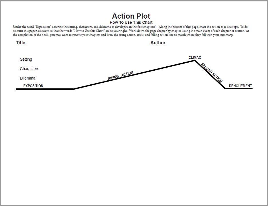 action plot graphic organizer