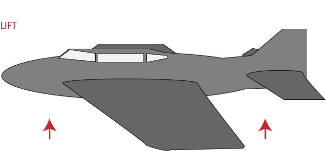 Airplane Lift