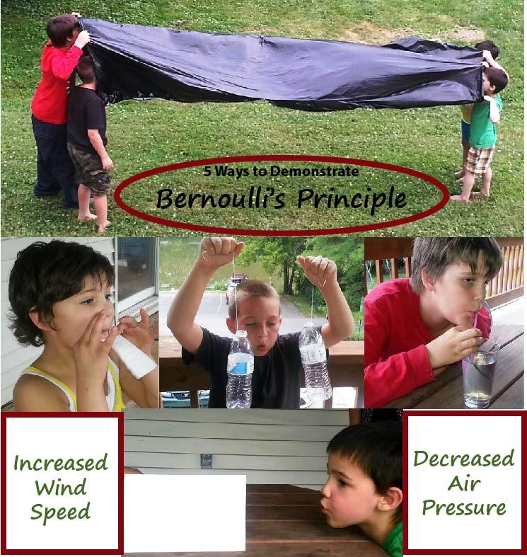 Teaching Bernoullis Principle