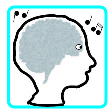 brain listening to music diagram
