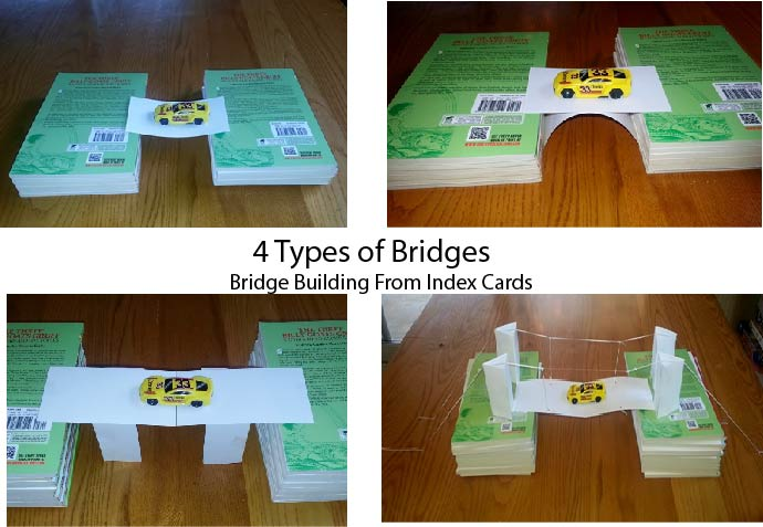 4 Types of Bridges