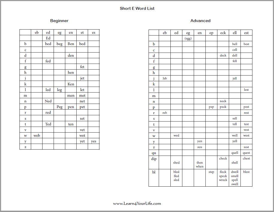 CVC Word List A