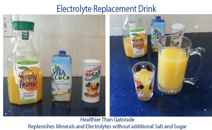 Homemade Electrolyte Replacement Drink