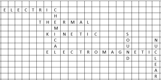 Energy Crossword Puzzle