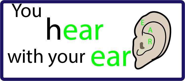 Hear and Ear spelling trick