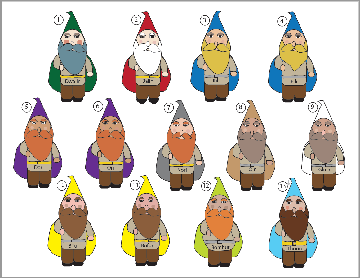 The Hobbit Dwarves Worksheet