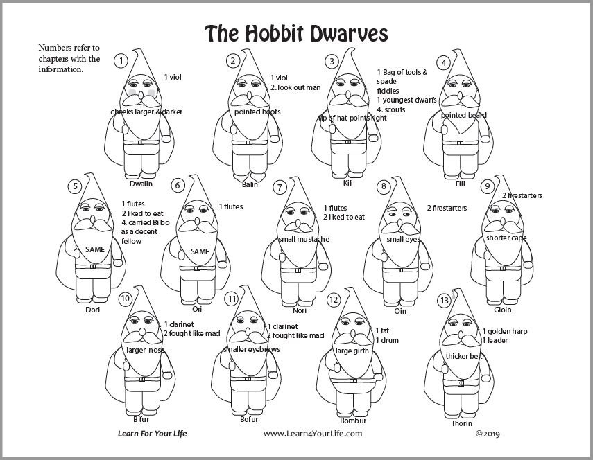 Hobbit Dwarves Answer Key