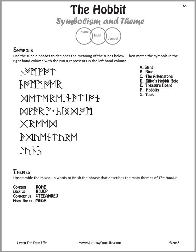 Hobbit Symbols and Themes