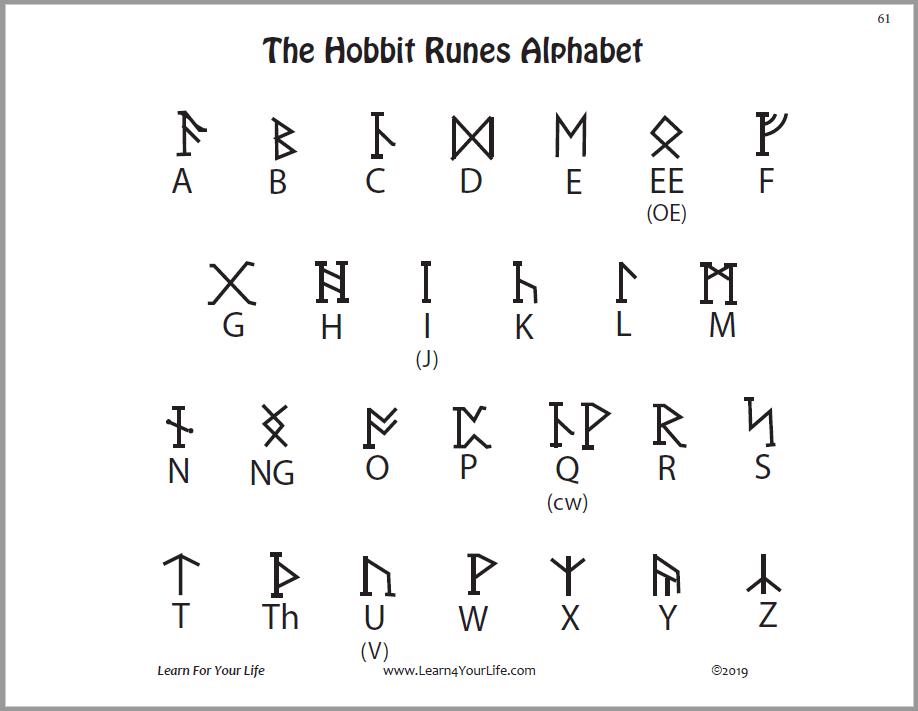 Hobbit Runes Alphabet