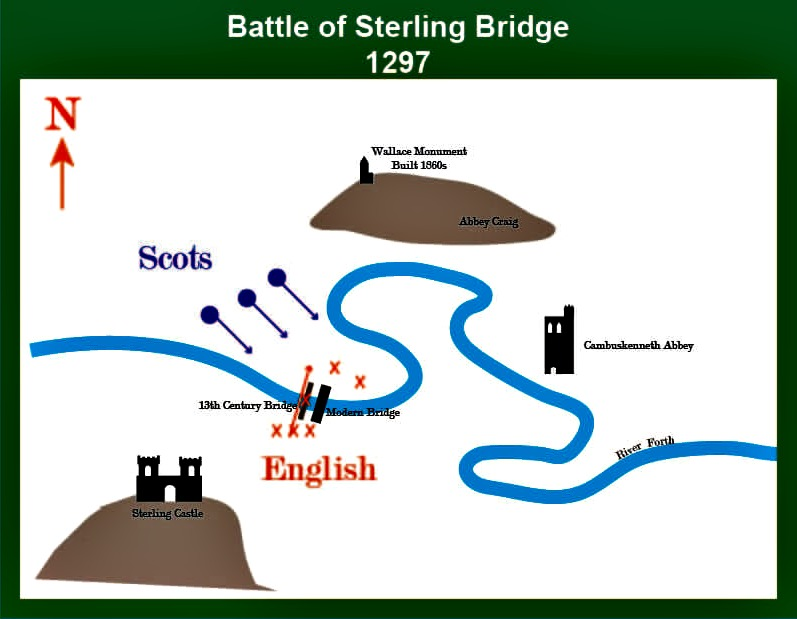 Color Map of the Battle of Stirling Bridge