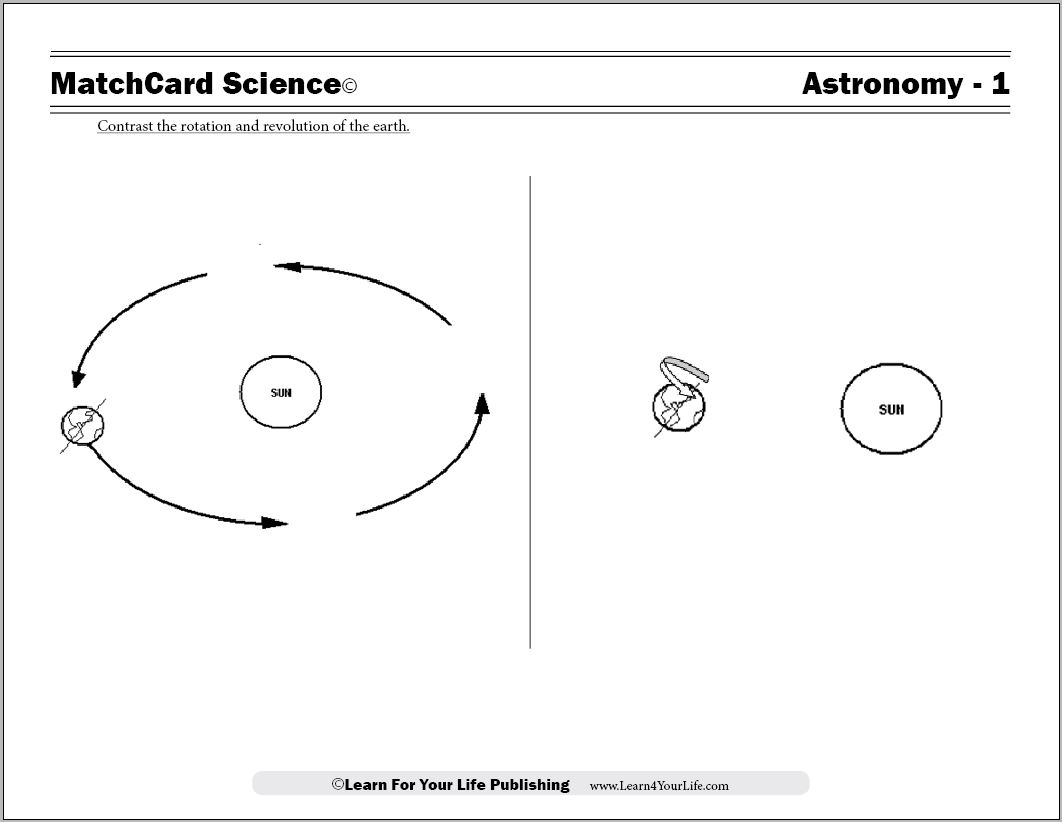 Worksheets Rotation Worksheet astronomy worksheets earths rotation worksheet