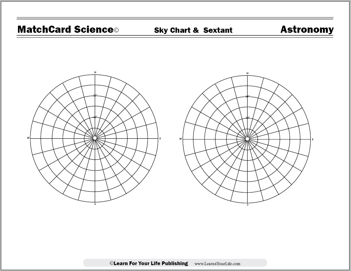 sky chart worksheet