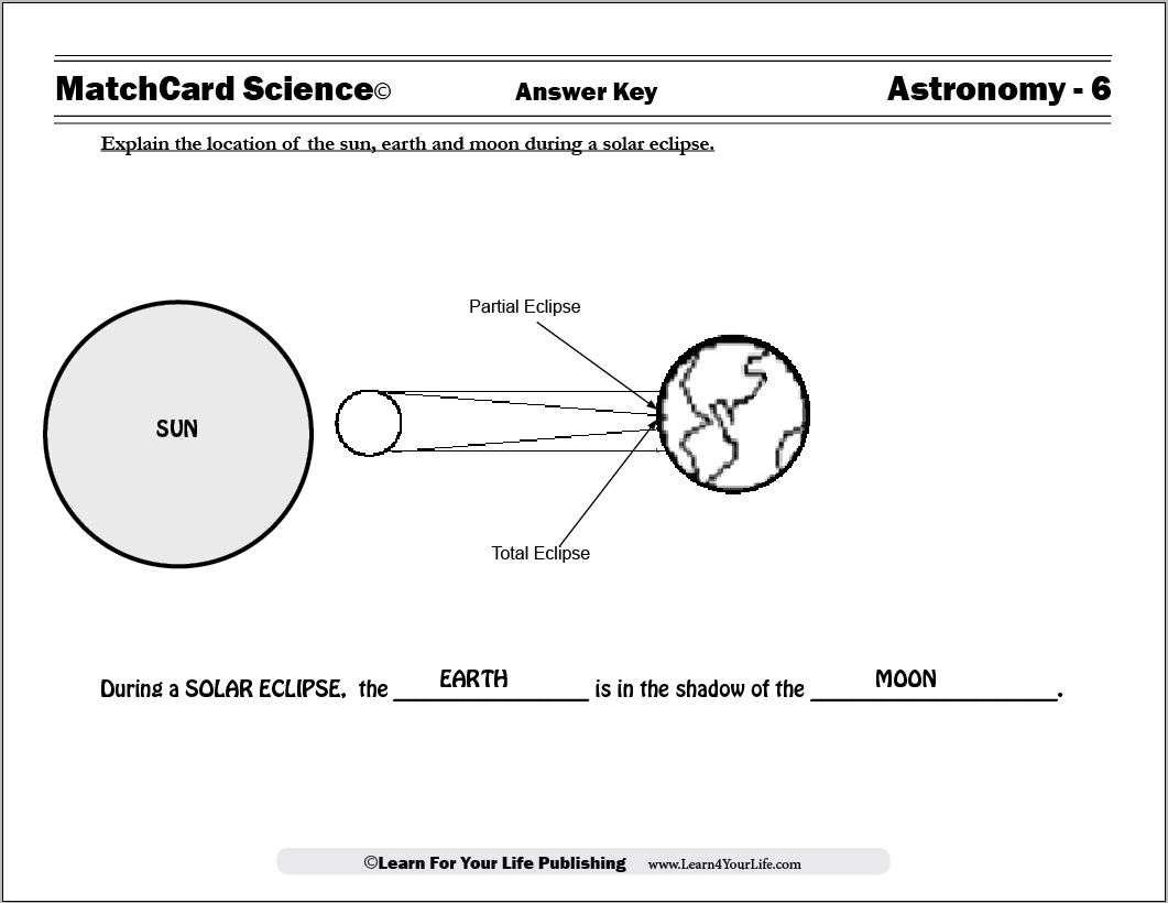 Solar Eclipse Worksheet