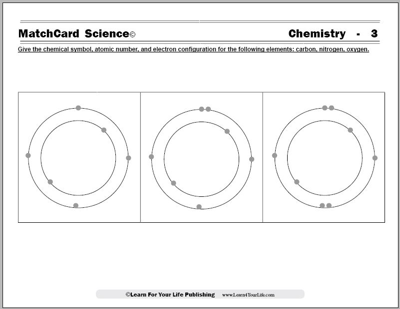 chemistry worksheet