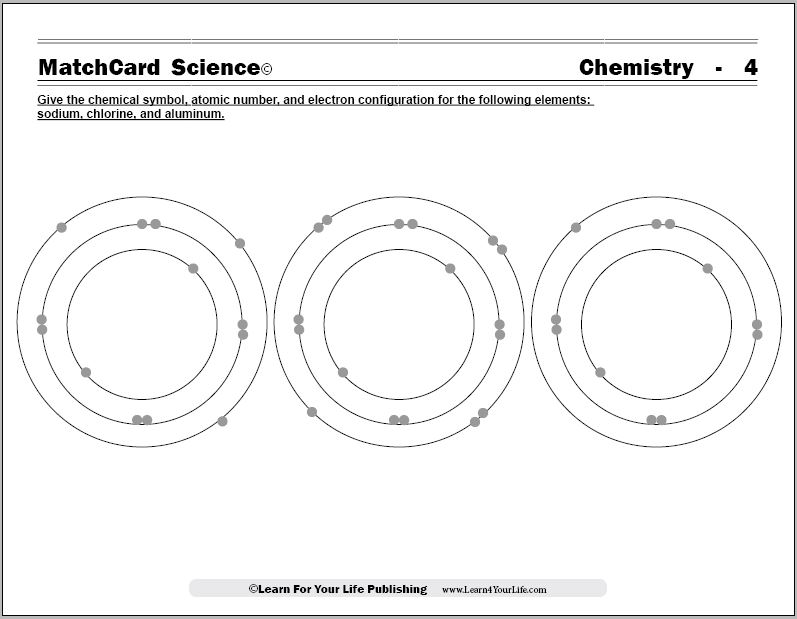 Chemistry Worksheets – Atomic Number Worksheet