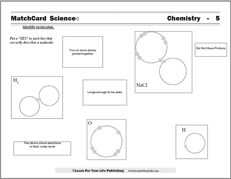 Molecule Worksheets – Atom Worksheets