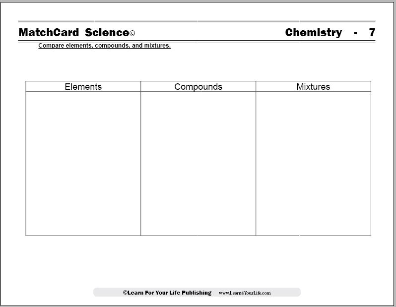 Molecules, Compounds, Mixtures Worksheet