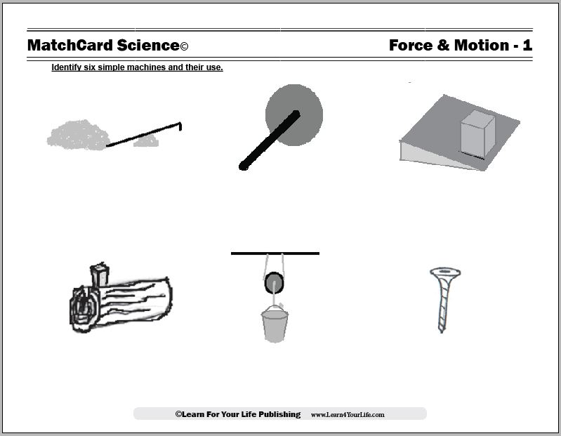 Simple Machines – Simple Machines Worksheet
