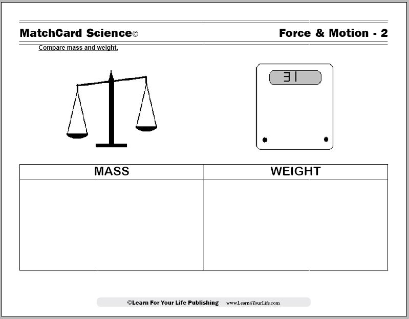 Mass and Weight – Mass and Weight Worksheet