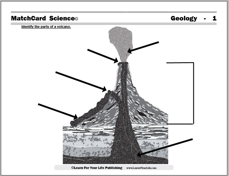 Geology For Kids. Rocks And Minerals Worksheet. Worksheet. Types Of Volcanoes Worksheet At Mspartners.co