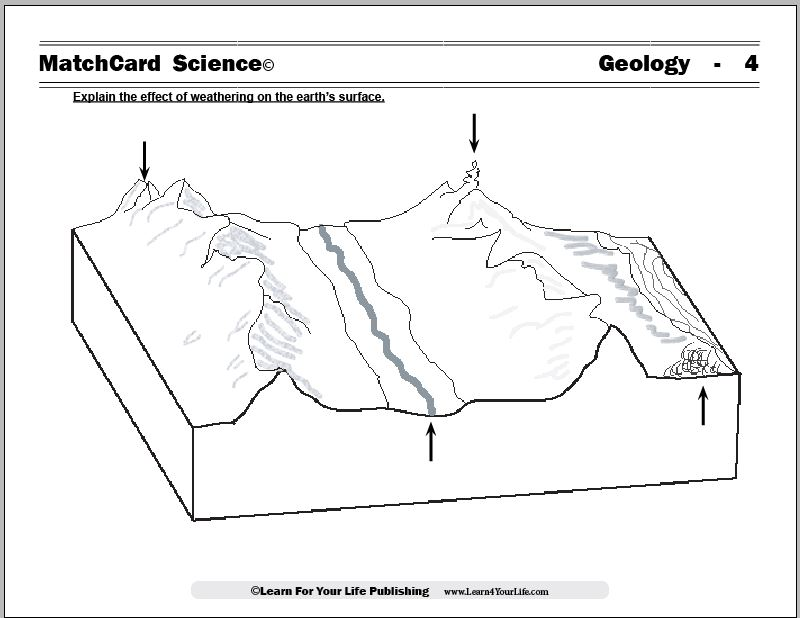 Geology for Kids – Weathering Worksheet