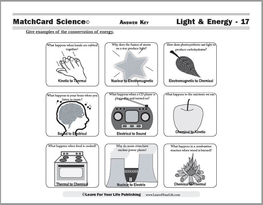 Energy for Kids – Types of Energy Worksheet