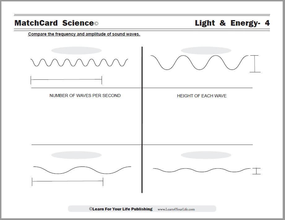 Sound Waves Worksheet