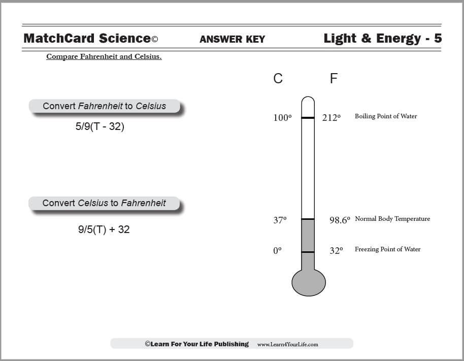 Celsius to Fahrenheit Worksheet