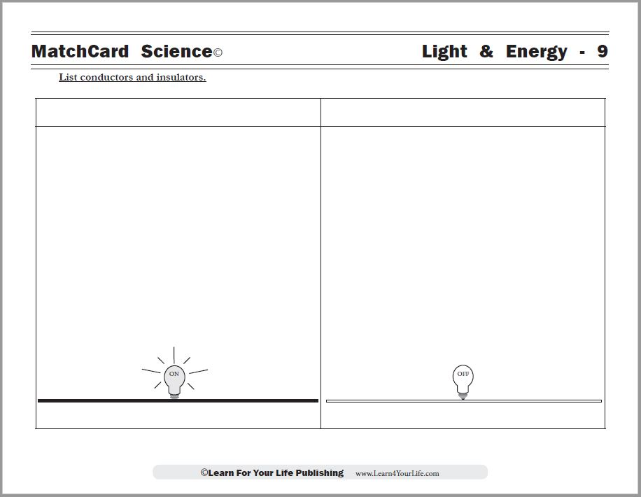 worksheet Transparent Translucent Opaque Worksheet energy for kids conductors and insulators worksheet
