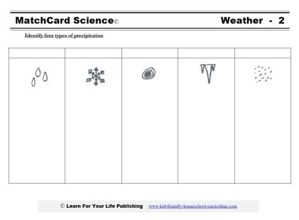 Precipitation Worksheet
