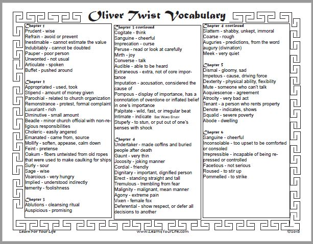 Oliver Twist Vocabulary List