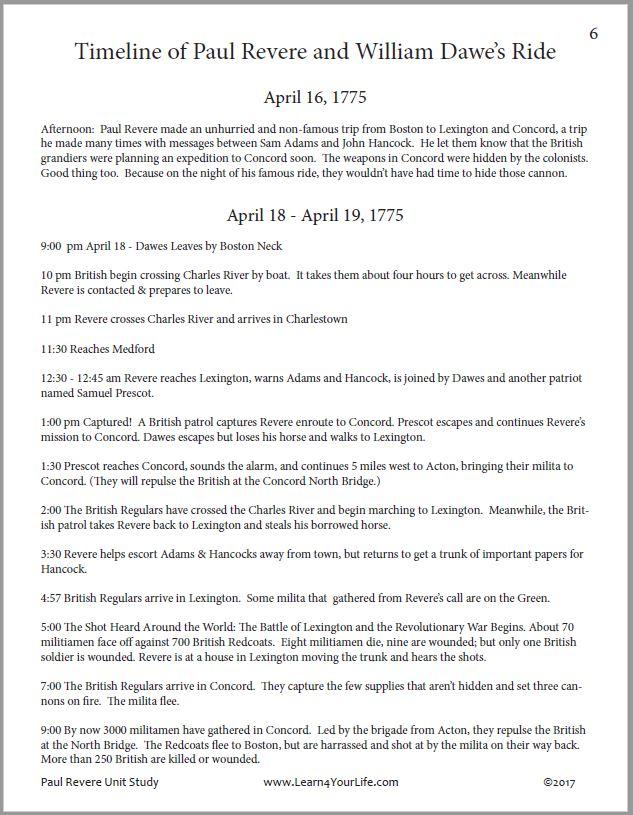 Timeline of Paul Revere