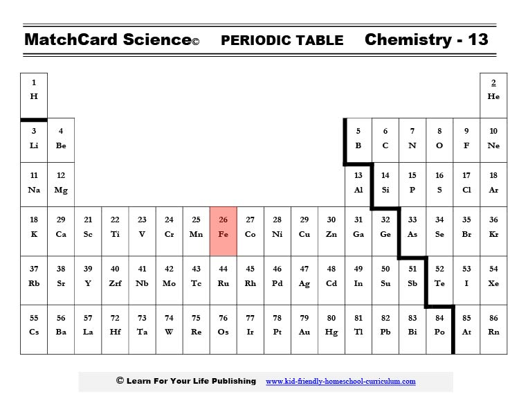 Iron on periodic table choice image periodic table of elements list minerals worksheet minerals worksheet periodic table of elements focused on iron urtaz Choice Image