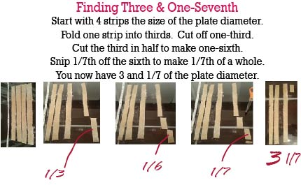 Finding 3 and 1/7