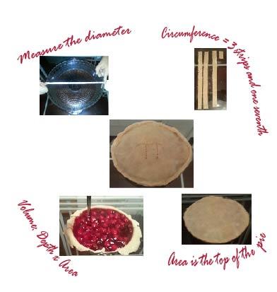 Making the Pi